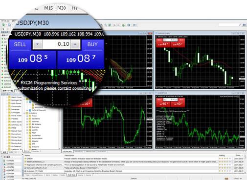 楽天証券(旧FXCMジャパン)MT4プラットフォーム